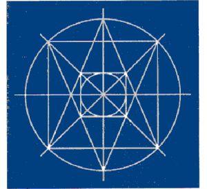 Rituel magie comment se prot ger - Symbole de protection ...