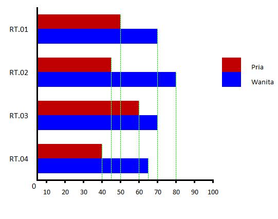 Menyelesaikan soal diagram batang gurukatro diagram batang horizontal ccuart Choice Image