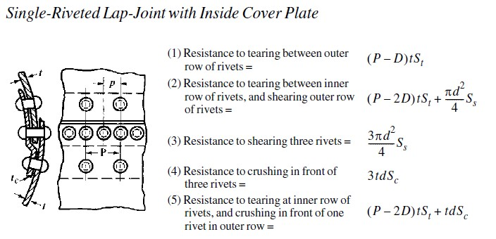 Mechanical Reviews: RIVET AND RIVETED JOINTS
