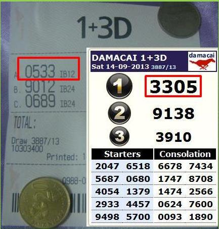 4D Power Master : Smart System for 4D Lucky Number: A warm