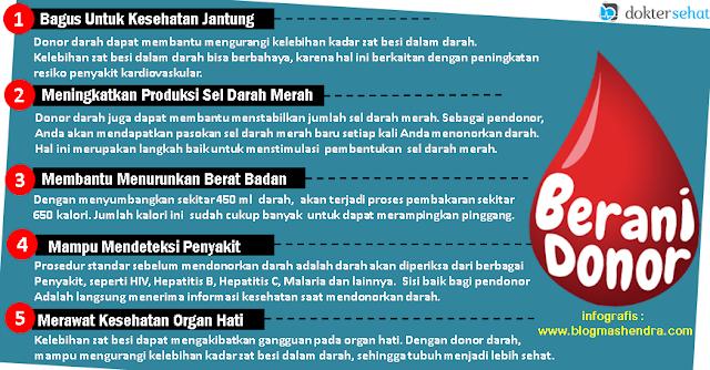 Manfaat Donor Darah Bagi Kesehatan Tubuh - Blog Mas Hendra