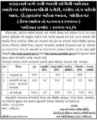 Gujarat Health Department Staff Nurse Recruitment 2016