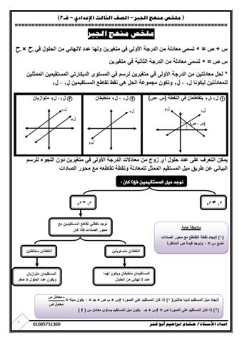 مراجعة ليلة الامتحان فى الرياضيات (الجبر )للصف الثالث الاعدادى الترم الثانى