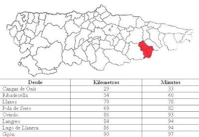 Mapa concejo de Ponga y tabla de distancias