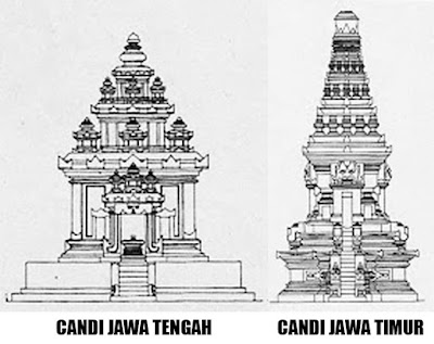 Perbedaan candi Jawa Tengah dan Jawa Timur