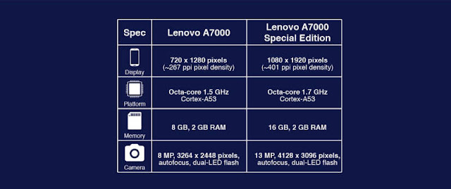 Lenovo_Rilis_A7000_Special_Edition_Khusus_Online_Shopping