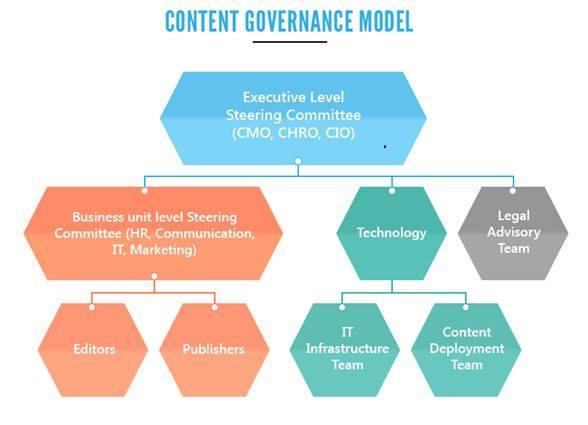 Cách lên nội dung Content hiệu quả ảnh 4