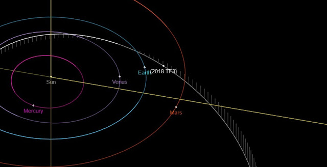 newly discovered potentially hazardous asteroid to pass by earth on monday