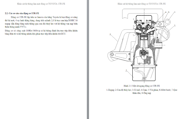 khảo sát hệ thống làm mát động cơ ô tô TOYOTA 1TR-FE
