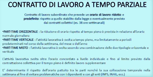 Contratto part time stipendio