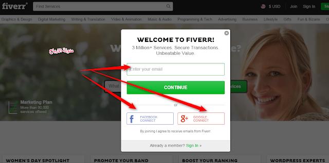 طريقة ربح الاف الدولارات من موقع فايفر