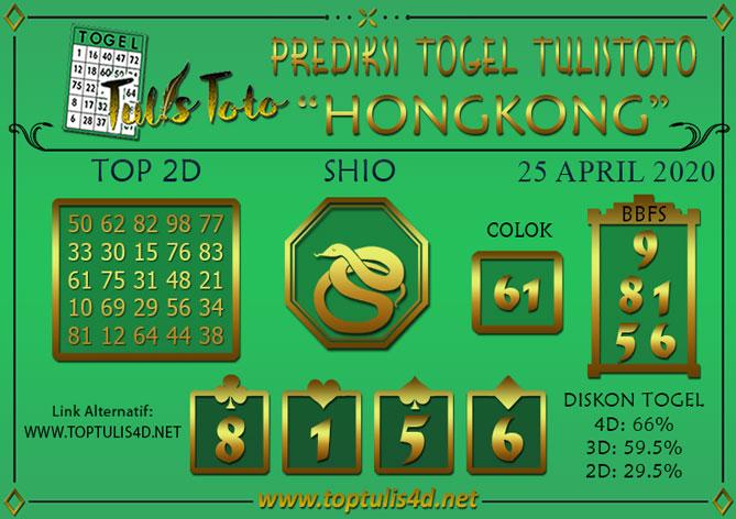 Prediksi Togel HONGKONG TULISTOTO 25 APRIL 2020