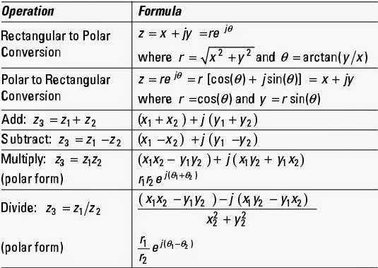 Electrical Quantities Formulas With Simple Explanation In Dc