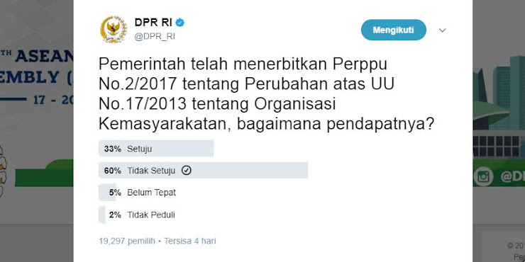 "Polling DPR ""Masyarakat Indonesia Menolak Perppu Pembubaran Ormas"""