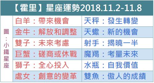 【Holly RePenn 霍里】一週星座運勢2018.11.2-11.8