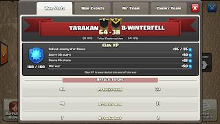 Clan TARAKAN vs B-WINTERFELL, TARAKAN Victory
