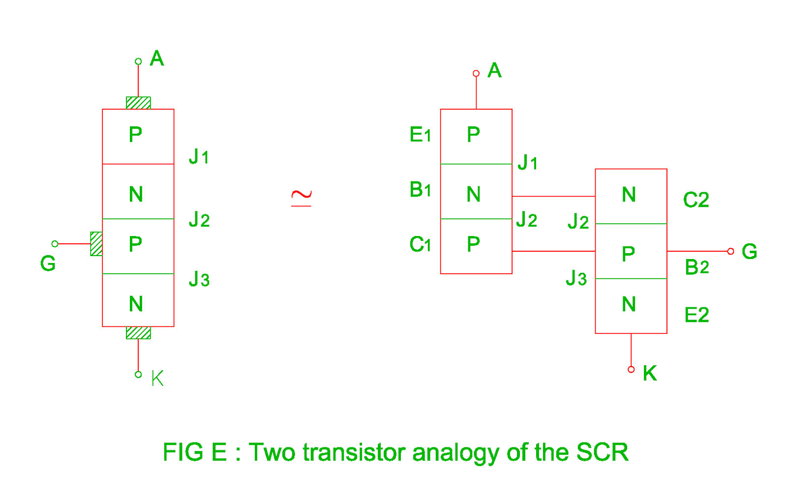 Circuit Diagram For An And Gate As Two Transistors Connected Together