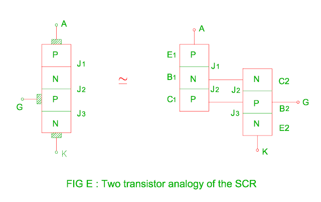 two-transistor-analogy-of-the-scr.png