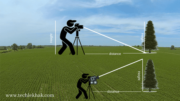 How to Measure Distance Using Android Camera | Hindi