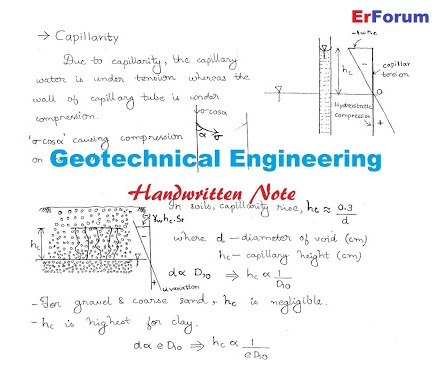 geotechnical-engineering-handwritten-notes-pdf