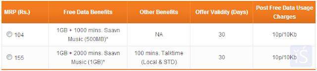 TATA DOCOMO Internet plus plan Rs.104