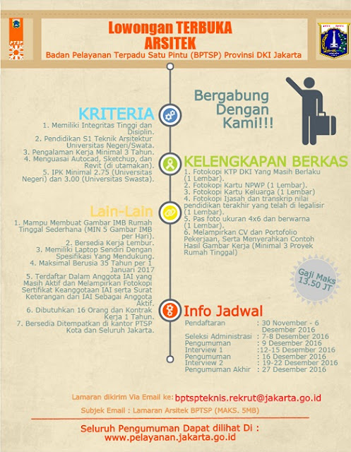 Lowongan Kerja Arsitek BPTSP DKI Jakarta S1 Teknik Arsitektur
