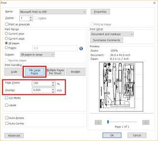 Impressão de PDF em A4 Print