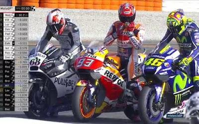 Hasil Lengkap Latihan Bebas 3 MotoGP Valencia, Spanyol 2016