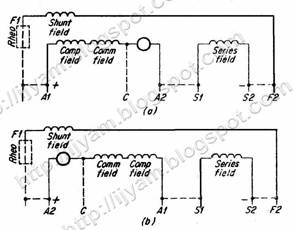 Standard Terminal Markings Of Dc (direct Current) Motors Dc Shunt Motor  Speed Control Circuit Diagram Dc Shunt Motor Wiring Diagram