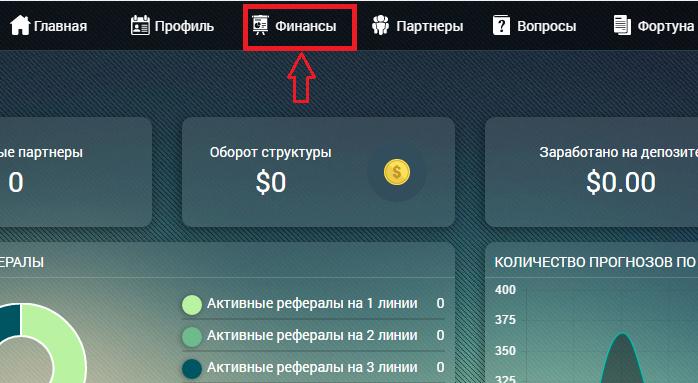 Регистрация в 24Ever 3