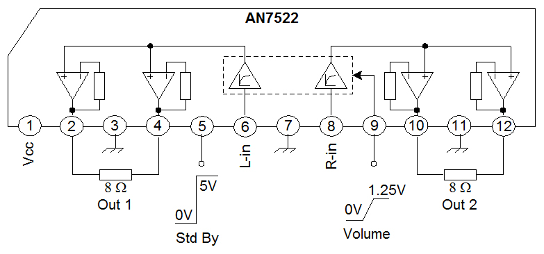 Audio amplifier with ic an7522 an7523 and tda2616 schematic an7522 ccuart Choice Image