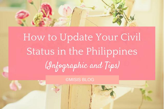 civil status update philippines