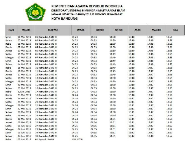 Jadwal Imsakiyah Puasa Ramadhan 1440 H / 2019 M Kota Bandung