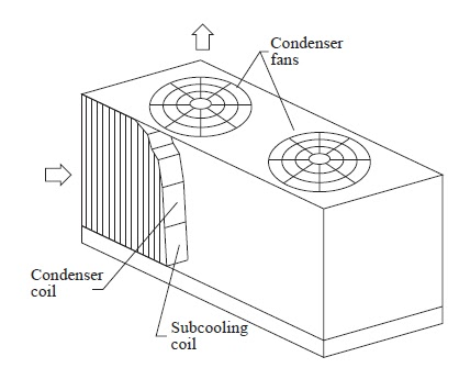 AIR COOLED CONDENSERS BASIC INFORMATION AND TUTORIALS