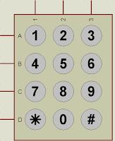 KeyPad-Phone