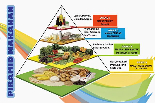 9 Buah dan Sayur yang Baik untuk Penderita Darah Rendah