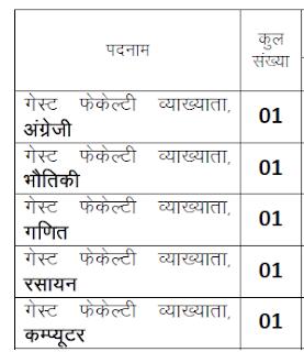 Pawai-Panna-MP-Jobs-Career-Vacancy-Result-Notification