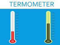 Soal Hots Tentang Suhu dan Pemuaian