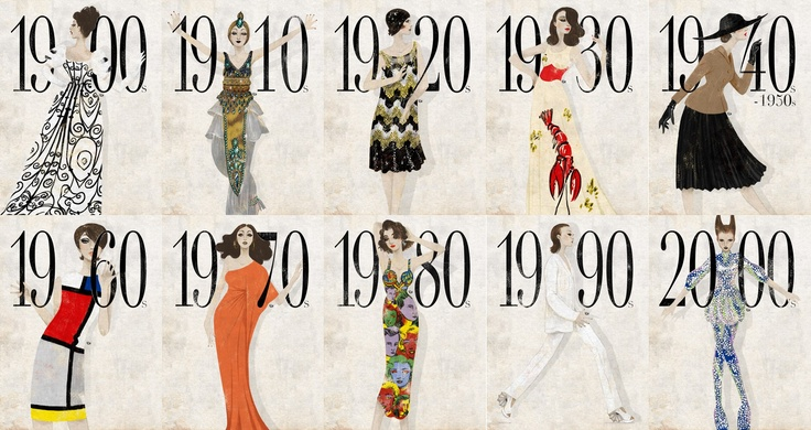 The evolution of fashion through the years