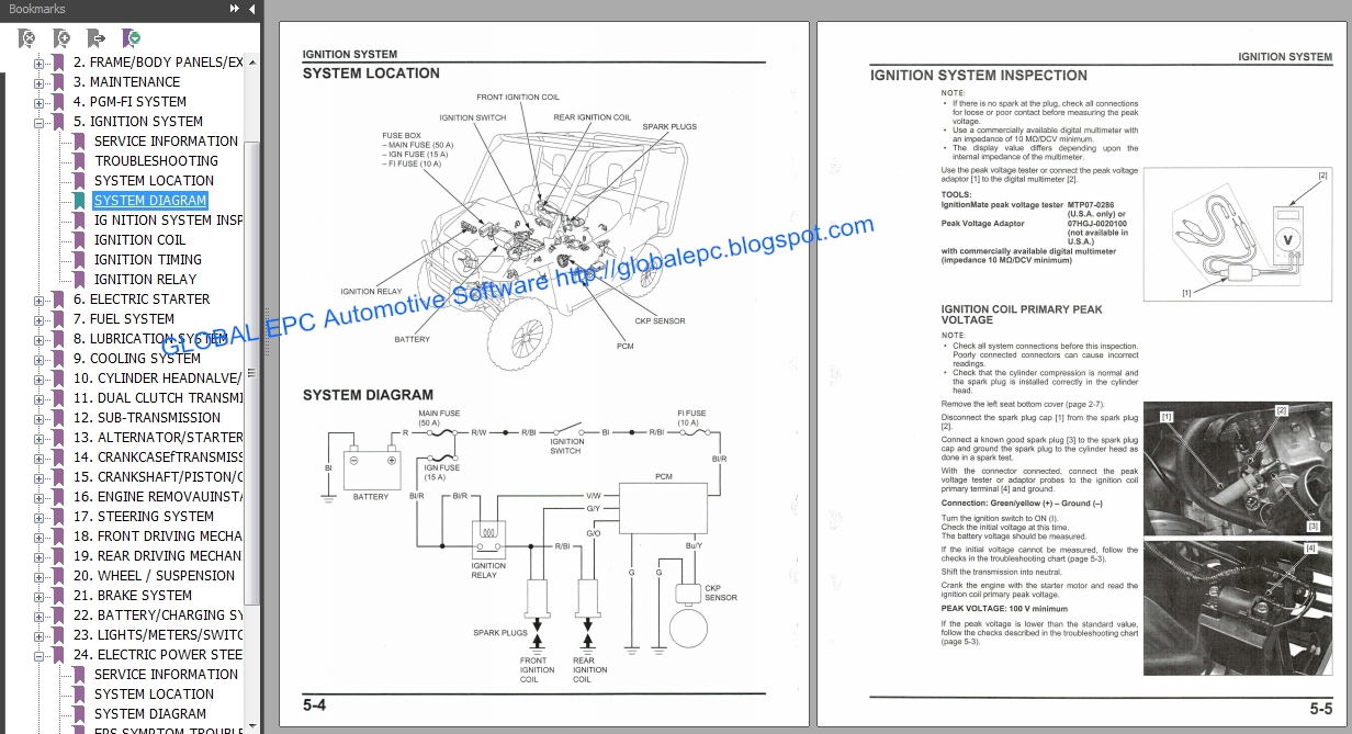 AUTO MOTO REPAIR MANUALS: HONDA PIONEER UTV 1000 SERIES