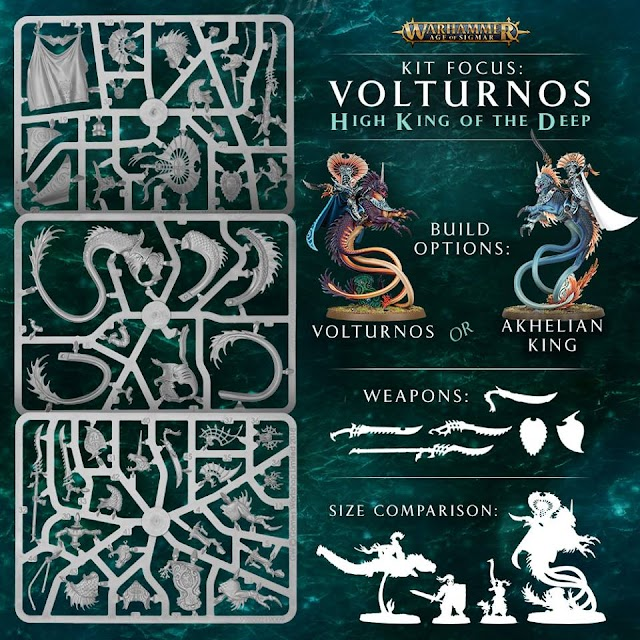 Kit Focus: Volturnos: High King of the Deep