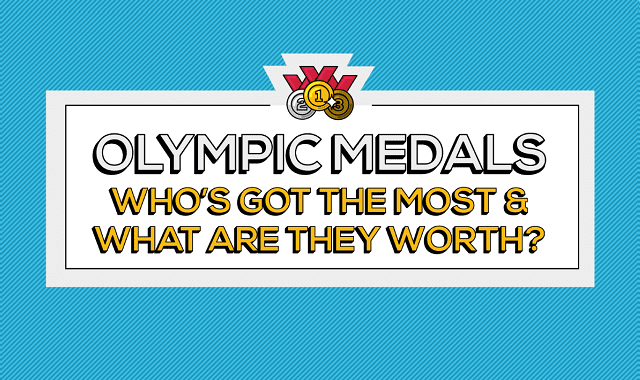 Olympic Medals: Who's Got the Most & What are They Worth?