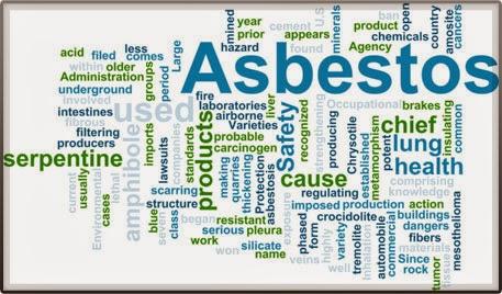 Asbestos Exposure Mesothelioma - What Causes Mesothelioma