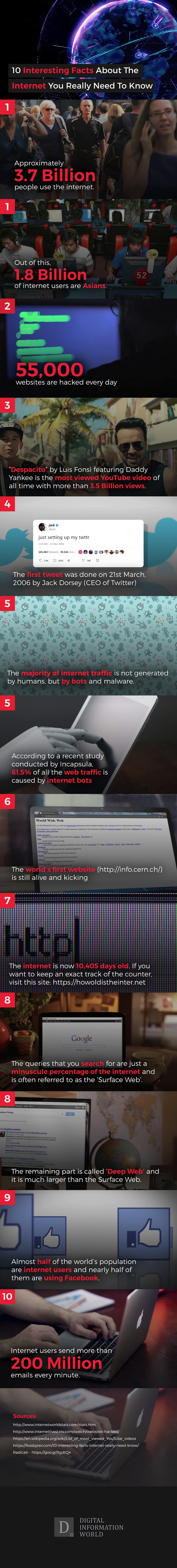 10 Fascinating Facts About The Internet