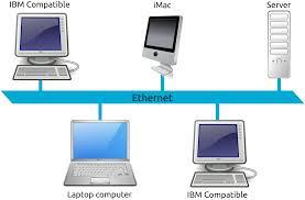 LAN-počítačová-sieť