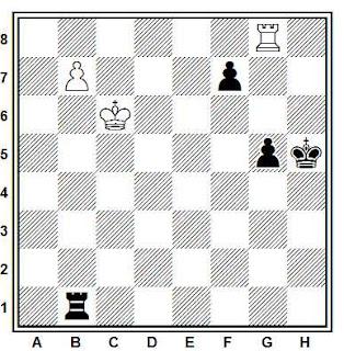 Posición de la partida de ajedrez Kyle - Linan (Slupsk, 1982)