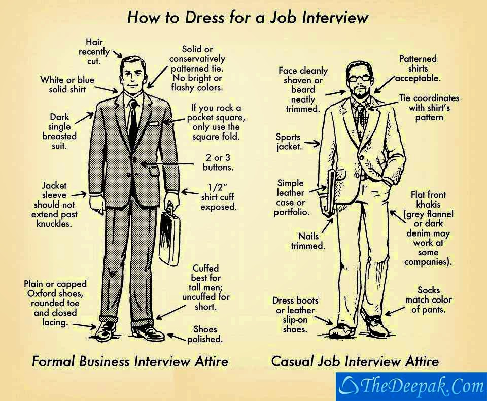 How To Dress Up For - Interview