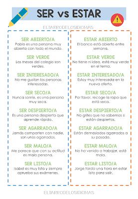 Ser y estar. Ficha para trabajar en clase de español. Recursos para clase de ELE. Gramática. #profedeele #spanishteacher