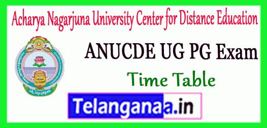 ANUCDE Acharya Nagarjuna University Center for Distance Education Part I II III UG PG Time Table