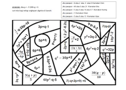 BBM Matematik :Tingkatan 1 (Bab 5:Ungkapan Algebra)